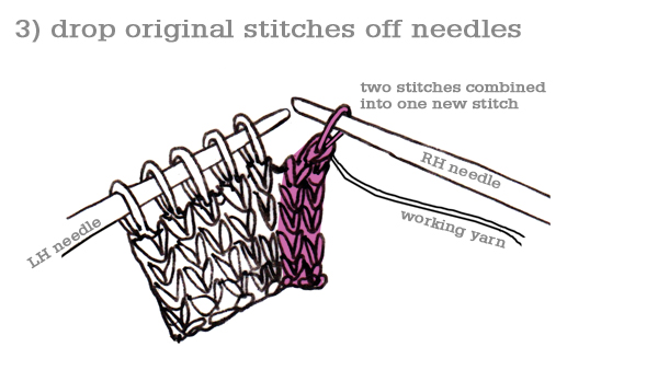 How to Knit Two Stitches Together   k2tog Tin Can Knits