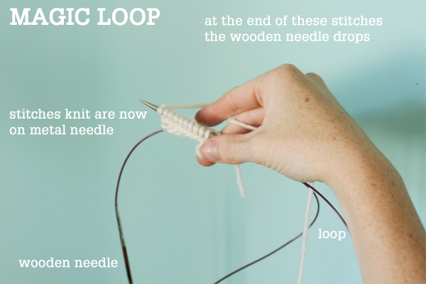 How To Connect Stitches On Circular Knitting Needles : Magic Loop Technique   how to knit in the round using a single long circular ...
